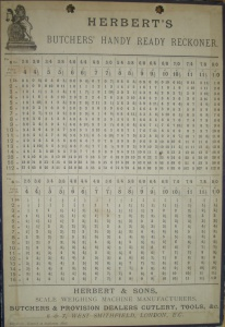 Butchers' Ready Reckoner, 1895